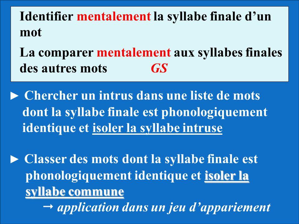 Identifier mentalement la syllabe finale dun mot La comparer mentalement aux syllabes finales des autres mots GS Chercher un intrus dans une liste de