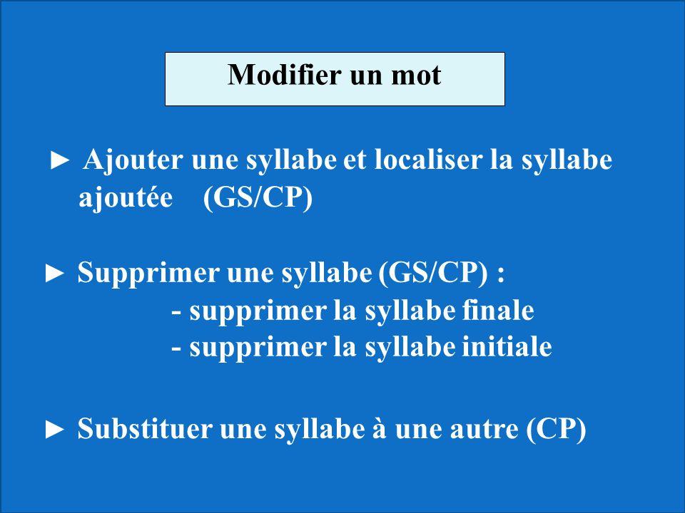 Modifier un mot Ajouter une syllabe et localiser la syllabe ajoutée (GS/CP) Supprimer une syllabe (GS/CP) : - supprimer la syllabe finale - supprimer