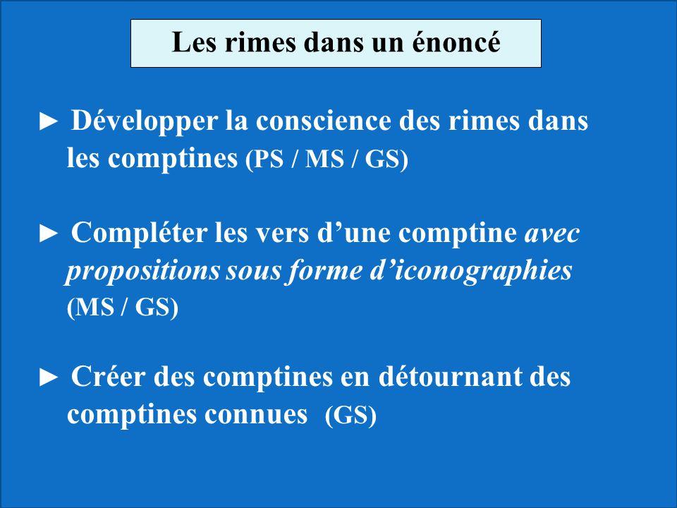 Les rimes dans un énoncé Développer la conscience des rimes dans les comptines (PS / MS / GS) Compléter les vers dune comptine avec propositions sous