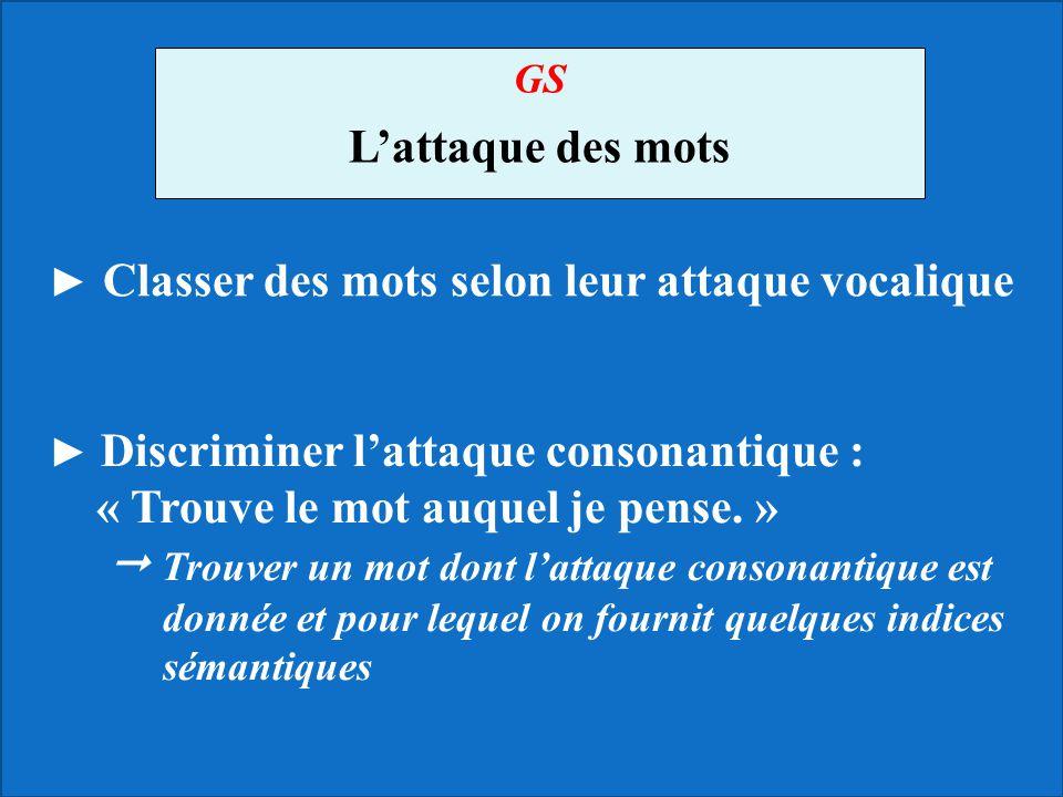 GS Lattaque des mots Classer des mots selon leur attaque vocalique Discriminer lattaque consonantique : « Trouve le mot auquel je pense. » Trouver un
