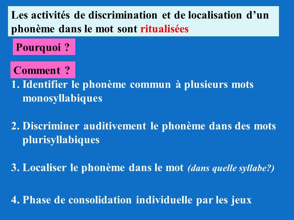 Les activités de discrimination et de localisation dun phonème dans le mot sont ritualisées Pourquoi ? Comment ? 1. Identifier le phonème commun à plu