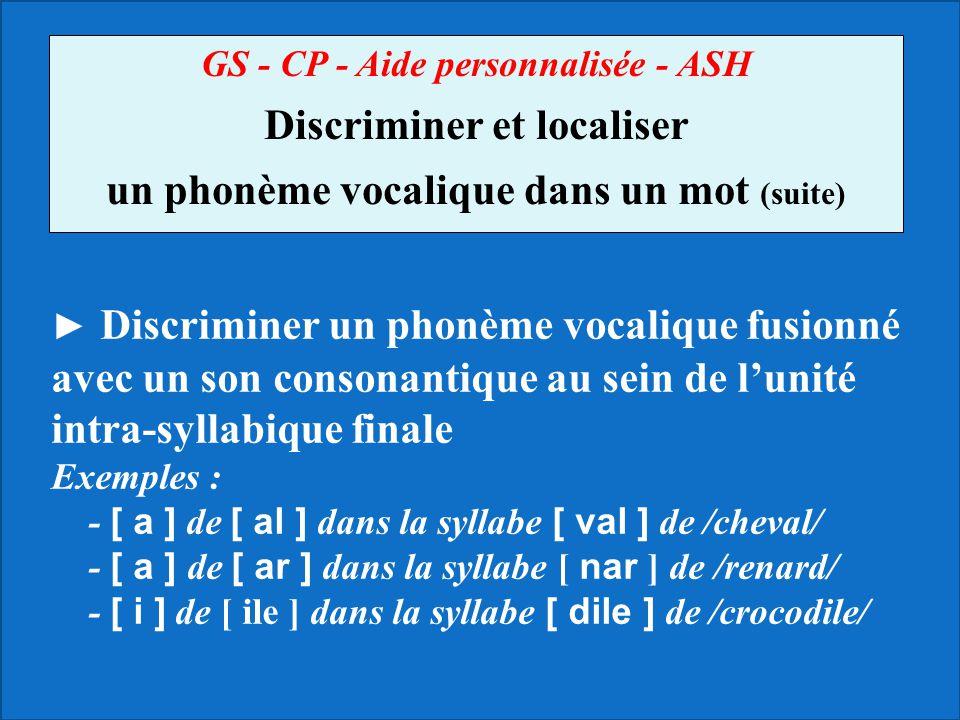 GS - CP - Aide personnalisée - ASH Discriminer et localiser un phonème vocalique dans un mot (suite) Discriminer un phonème vocalique fusionné avec un
