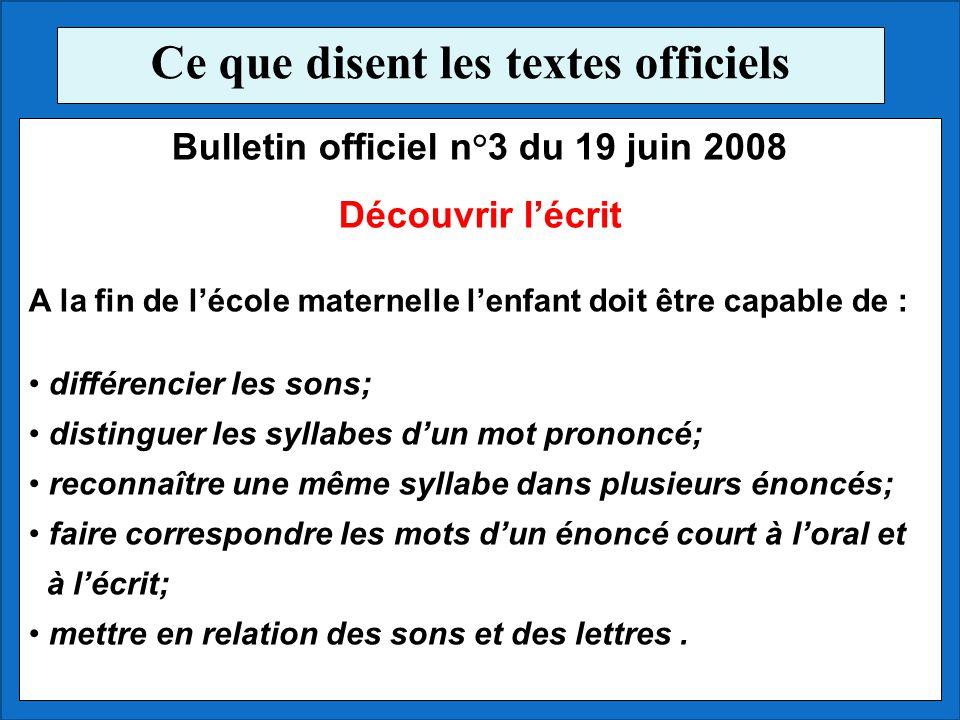 Ce que disent les textes officiels Bulletin officiel n°3 du 19 juin 2008 Découvrir lécrit A la fin de lécole maternelle lenfant doit être capable de :