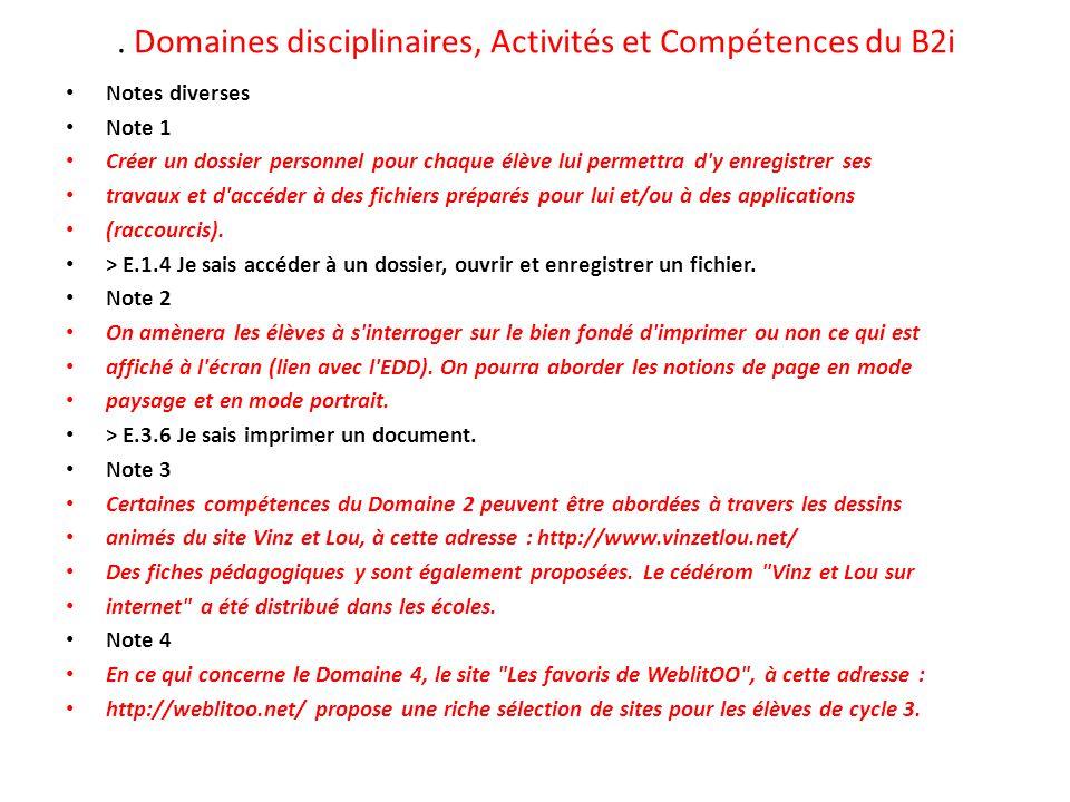 CYCLE 1 - PISTES DE TRAVAIL Domaine(s) disciplinaire(s) : RITUELS EN MATERNELLE Proposition(s) d activité(s) Écrire son prénom sur l ordinateur en arrivant dans la classe.
