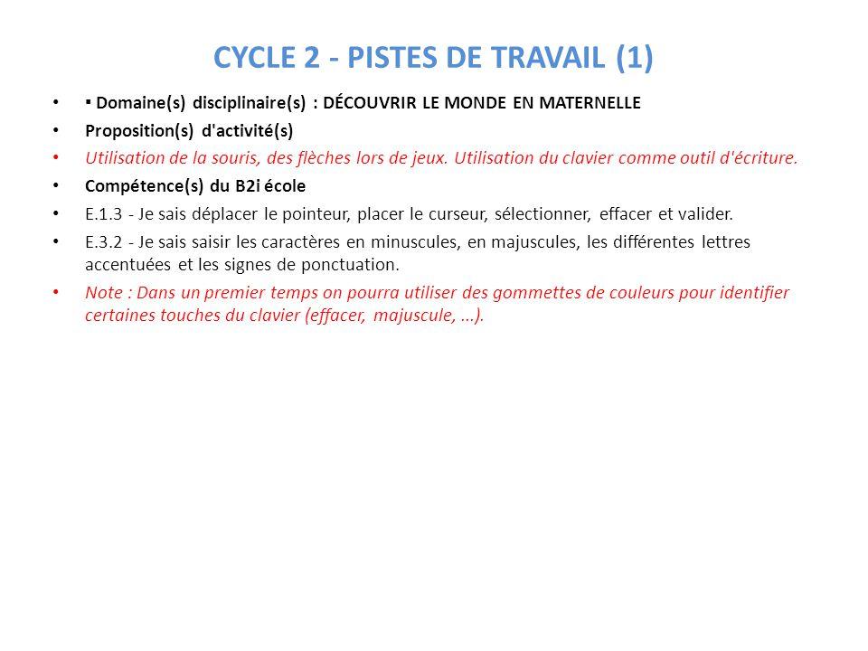 CYCLE 2 - PISTES DE TRAVAIL (1) Domaine(s) disciplinaire(s) : DÉCOUVRIR LE MONDE EN MATERNELLE Proposition(s) d'activité(s) Utilisation de la souris,