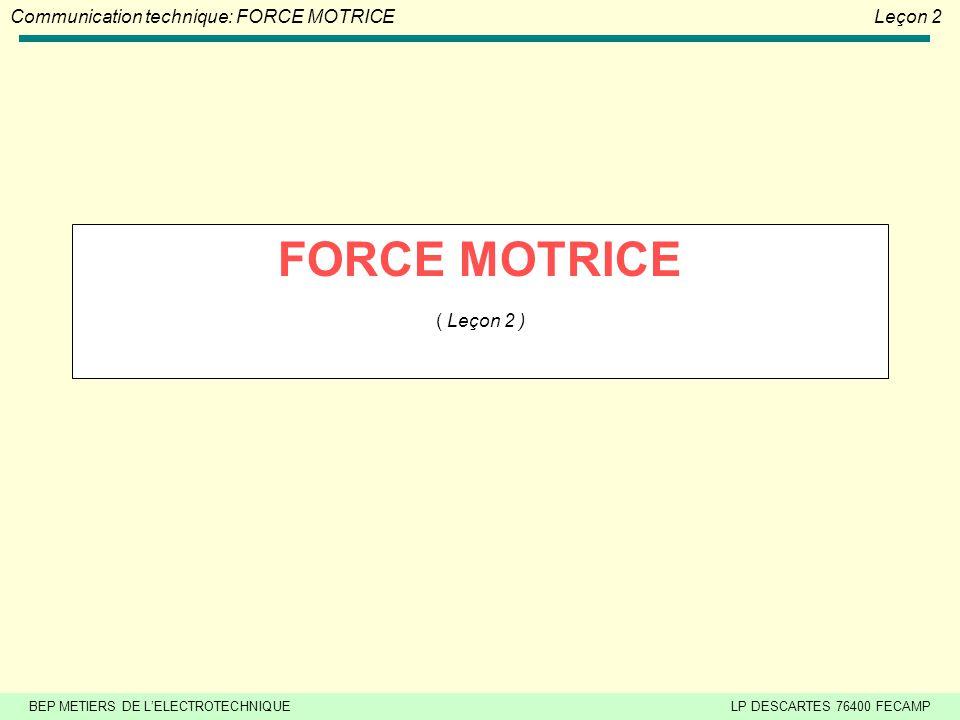 BEP METIERS DE LELECTROTECHNIQUELP DESCARTES 76400 FECAMP Communication technique: FORCE MOTRICELeçon 2 FORCE MOTRICE ( Leçon 2 )