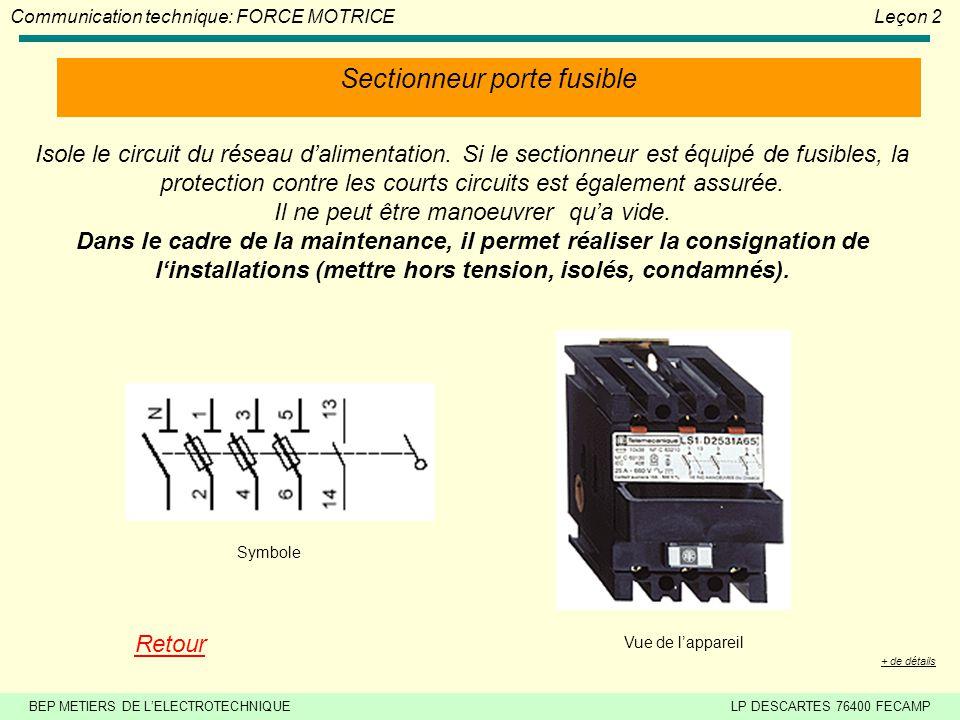 BEP METIERS DE LELECTROTECHNIQUELP DESCARTES 76400 FECAMP Communication technique: FORCE MOTRICELeçon 2 Sectionneur porte fusible Fusible Contacteur R