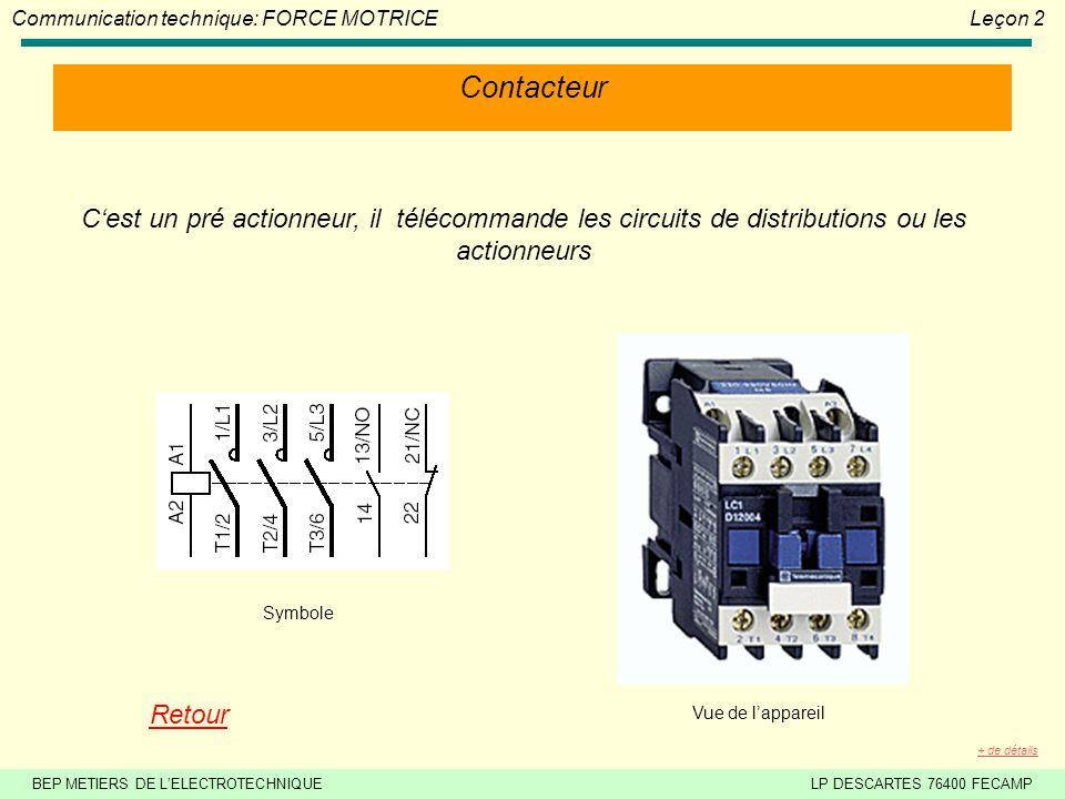 BEP METIERS DE LELECTROTECHNIQUELP DESCARTES 76400 FECAMP Communication technique: FORCE MOTRICELeçon 2 Les fusibles. Ils assurent la protection contr