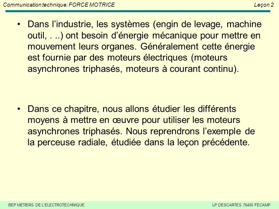 BEP METIERS DE LELECTROTECHNIQUELP DESCARTES 76400 FECAMP Communication technique: FORCE MOTRICELeçon 2 4.