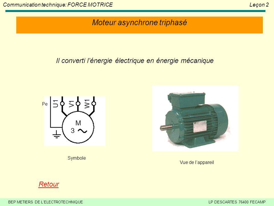 BEP METIERS DE LELECTROTECHNIQUELP DESCARTES 76400 FECAMP Communication technique: FORCE MOTRICELeçon 2 Relais thermique Il détecte les surcharges et