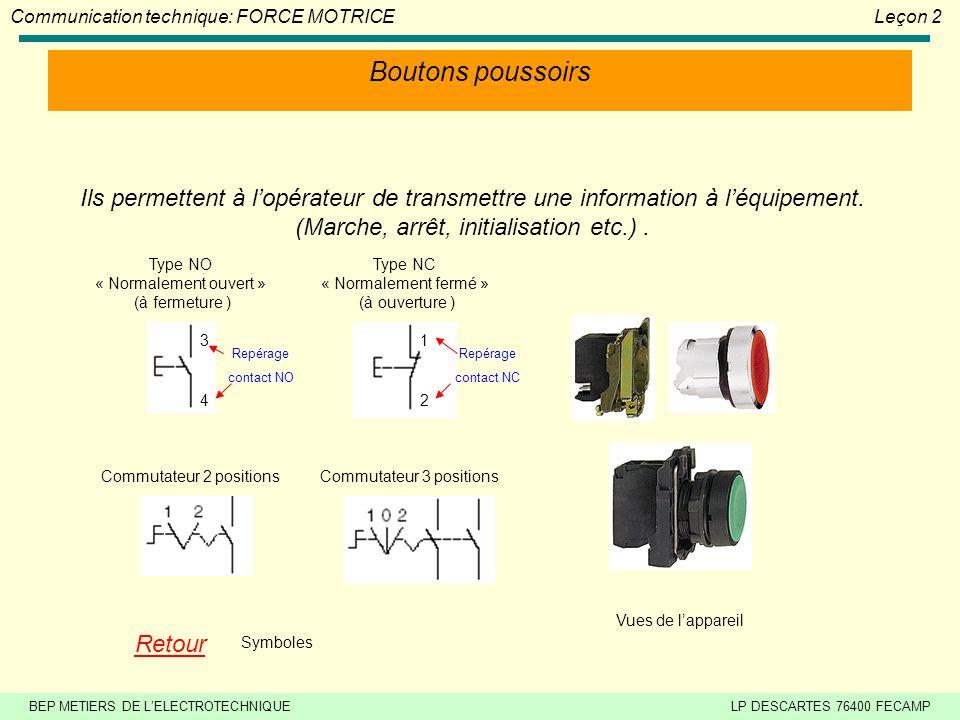 BEP METIERS DE LELECTROTECHNIQUELP DESCARTES 76400 FECAMP Communication technique: FORCE MOTRICELeçon 2 Voyants Ils permettent la signalisation visuel