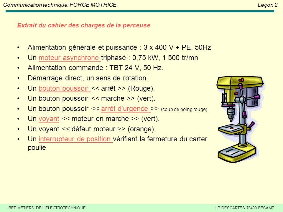 BEP METIERS DE LELECTROTECHNIQUELP DESCARTES 76400 FECAMP Communication technique: FORCE MOTRICELeçon 2 Extrait du cahier des charges de la perceuse Alimentation générale et puissance : 3 x 400 V + PE, 50Hz Un moteur asynchrone triphasé : 0,75 kW, 1 500 tr/mn Alimentation commande : TBT 24 V, 50 Hz.