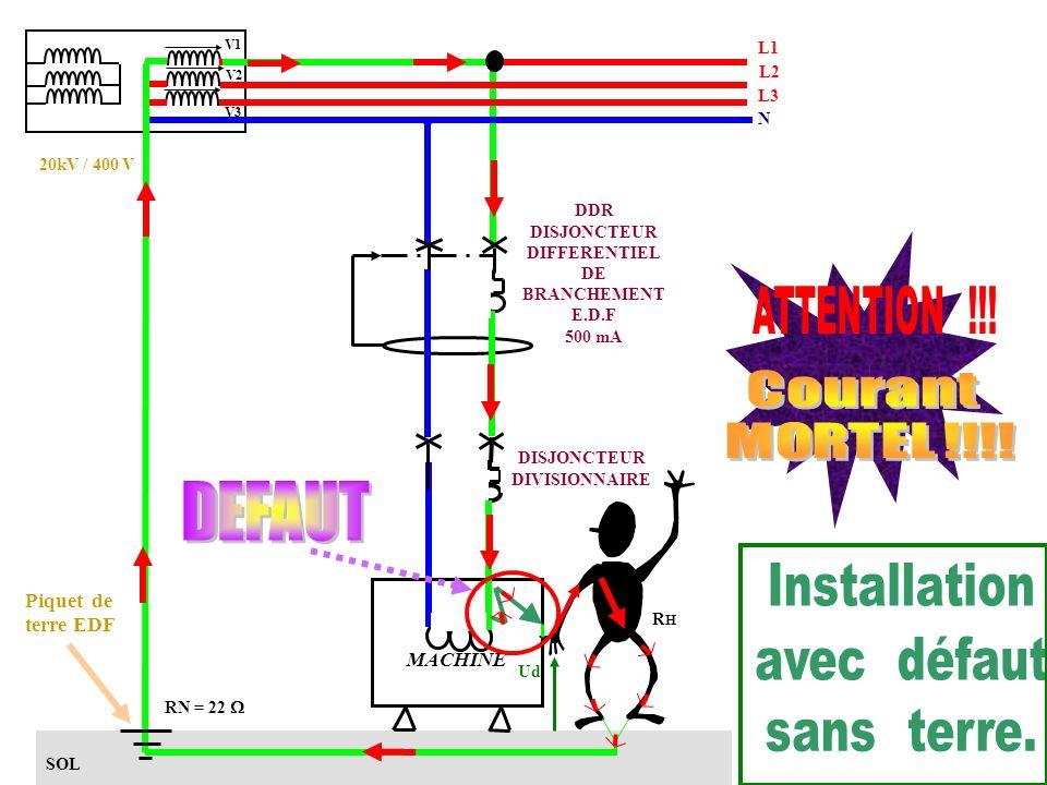 SOL L1 L2 L3 N V1 V2 V3 DDR DISJONCTEUR DIFFERENTIEL DE BRANCHEMENT E.D.F 500 mA MACHINE DISJONCTEUR DIVISIONNAIRE RN = 22 RHRH 20kV / 400 V Piquet de