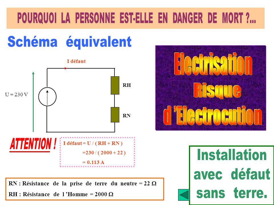 RN : Résistance de la prise de terre du neutre = 22 RH : Résistance de l Homme = 2000 RH I défaut U = 230 V RN I défaut = U / ( RH + RN ) =230 / ( 200