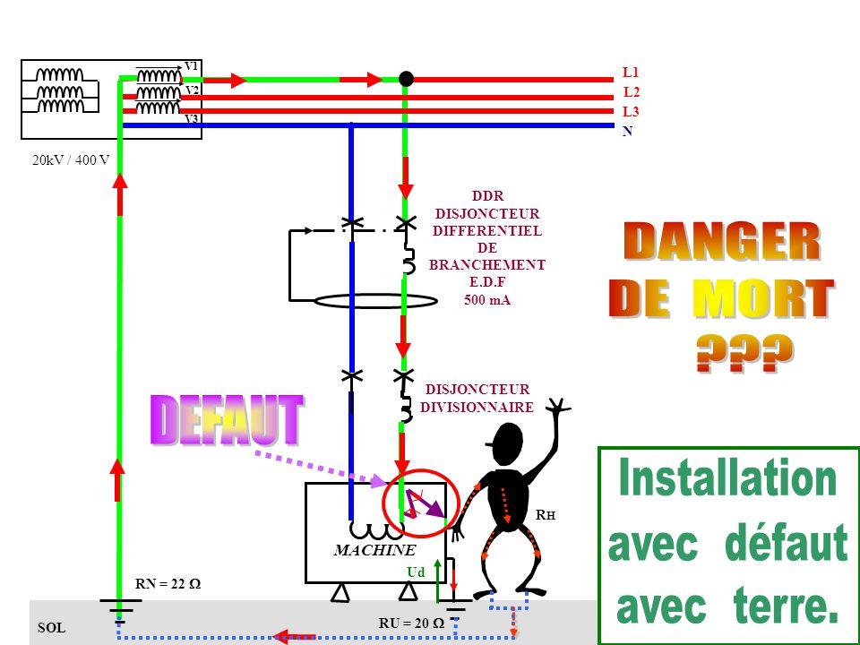 V1 V2 V3 DDR DISJONCTEUR DIFFERENTIEL DE BRANCHEMENT E.D.F 500 mA MACHINE SOL DISJONCTEUR DIVISIONNAIRE L1 L2 L3 N RN = 22 RHRH 20kV / 400 V RU = 20 U