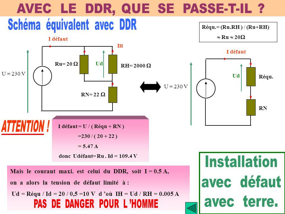 RH= 2000 I défaut U = 230 V RN= 22 Ru= 20 Ud IHIH I défaut = U / ( Réqu + RN ) =230 / ( 20 + 22 ) = 5.47 A donc Udéfaut= Ru. Id = 109.4 V Mais le cour
