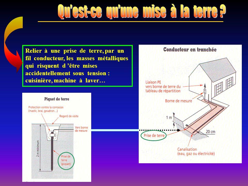Energie Electrique Protéger les personnes Protéger le matériel Commander lénergie Convertir lénergie.