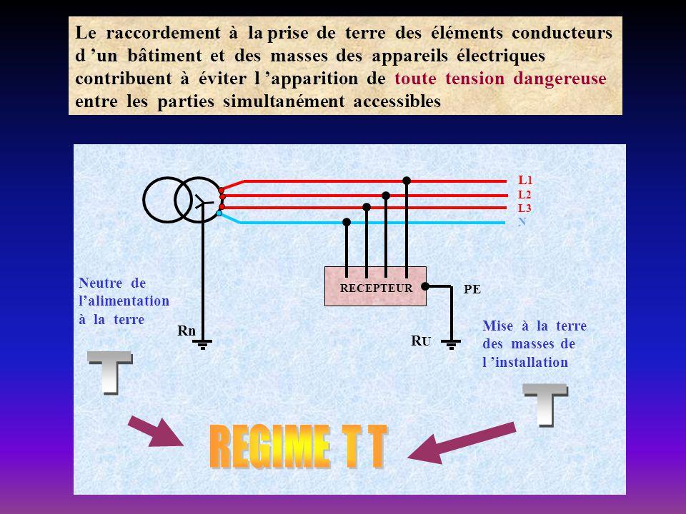 1-Réseau de distribution en régime TT.
