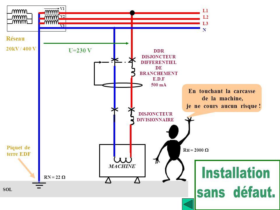 V1 V2 V3 DDR DISJONCTEUR DIFFERENTIEL DE BRANCHEMENT E.D.F 500 mA MACHINE SOL DISJONCTEUR DIVISIONNAIRE L1 L2 L3 N RN = 22 R H = 2000 Réseau 20kV / 40