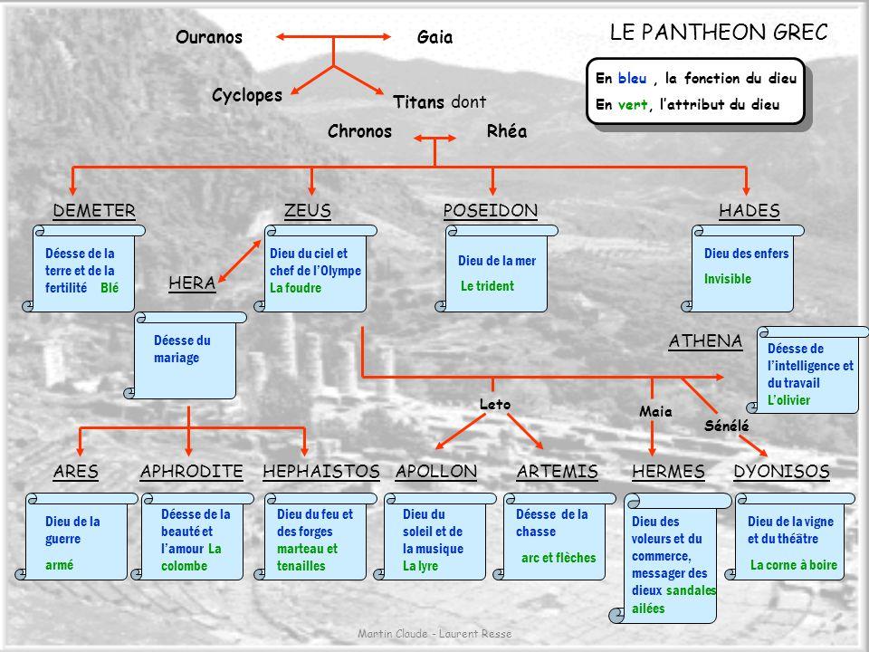 Martin Claude - Laurent Resse LE PANTHEON GREC OuranosGaia Cyclopes Titans dont ChronosRhéa DEMETERZEUSPOSEIDONHADES HERA ATHENA DYONISOSHERMESARTEMIS