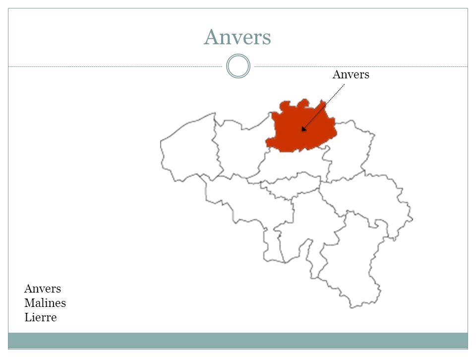 Anvers Anvers Malines Lierre Anvers