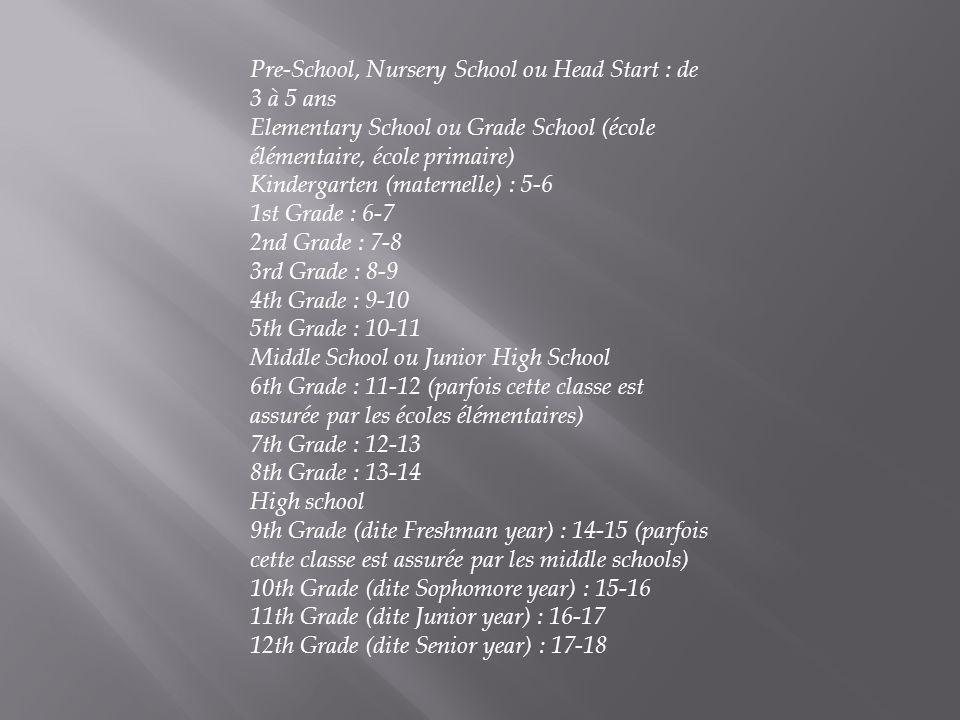 Pre-School, Nursery School ou Head Start : de 3 à 5 ans Elementary School ou Grade School (école élémentaire, école primaire) Kindergarten (maternelle