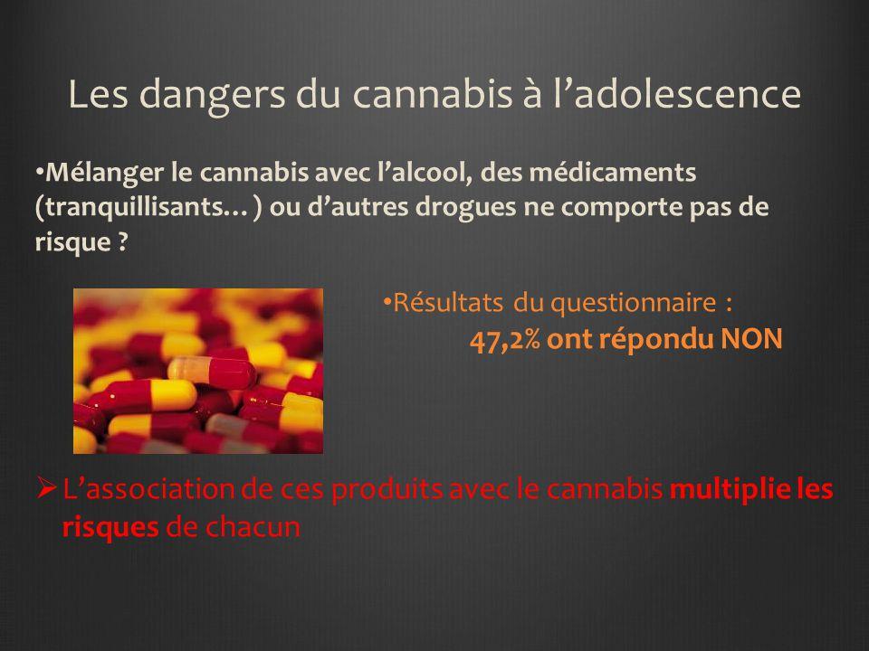 Les dangers du cannabis à ladolescence La consommation de cannabis peut favoriser l apparition de troubles psychologiques et psychiatriques ? Résultat