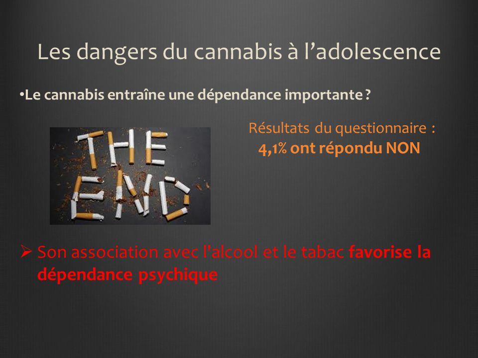Les dangers du cannabis à ladolescence Peut-on mourir dune overdose de cannabis ? Résultats du questionnaire : 13,9% ont répondu NON Non, mais on peut