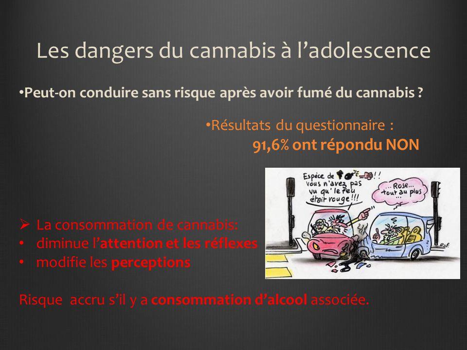 Les dangers du cannabis à ladolescence La consommation de cannabis mène-t-elle à lusage de drogues dures ? Résultats du questionnaire : 29,1% ont répo