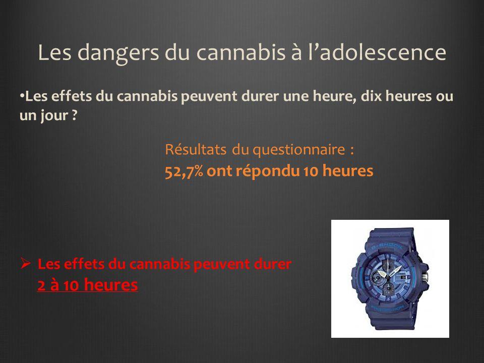 Les dangers du cannabis à ladolescence Les effets du cannabis peuvent durer une heure, dix heures ou un jour .