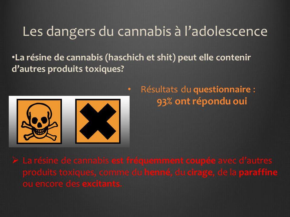 Les dangers du cannabis à ladolescence La fumée de cannabis contient plus de produits toxiques que le tabac ? Résultats du questionnaire : 51,3% ont r