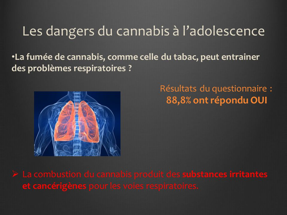 Les dangers du cannabis à ladolescence Un fumeur de cannabis inhale-t-il autant de goudron quun fumeur de tabac ? Résultats du questionnaire : 69,4% o