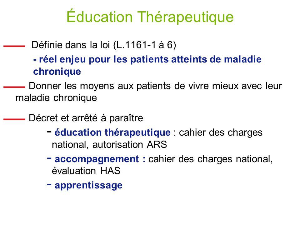 Éducation Thérapeutique Définie dans la loi (L.1161-1 à 6) - réel enjeu pour les patients atteints de maladie chronique Donner les moyens aux patients