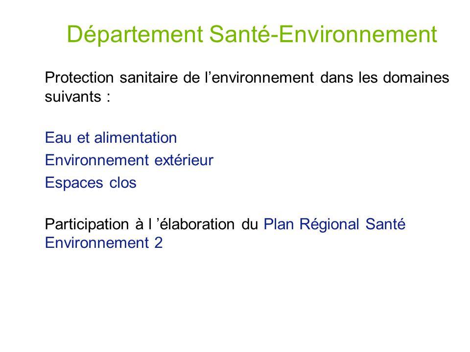 Département Santé-Environnement Protection sanitaire de lenvironnement dans les domaines suivants : Eau et alimentation Environnement extérieur Espaces clos Participation à l élaboration du Plan Régional Santé Environnement 2