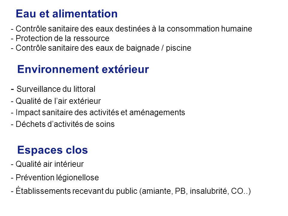 Eau et alimentation - Contrôle sanitaire des eaux destinées à la consommation humaine - Protection de la ressource - Contrôle sanitaire des eaux de ba
