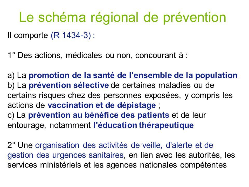 Le schéma régional de prévention Il comporte (R 1434-3) : 1° Des actions, médicales ou non, concourant à : a) La promotion de la santé de l'ensemble d