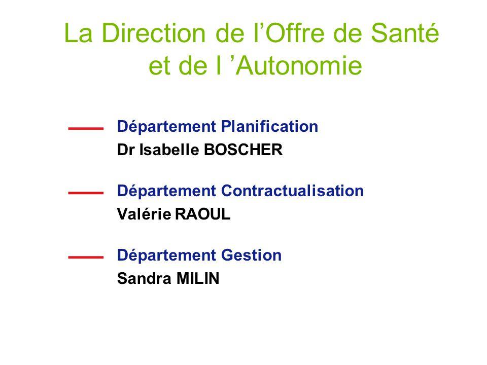 La Direction de lOffre de Santé et de l Autonomie Département Planification Dr Isabelle BOSCHER Département Contractualisation Valérie RAOUL Départeme