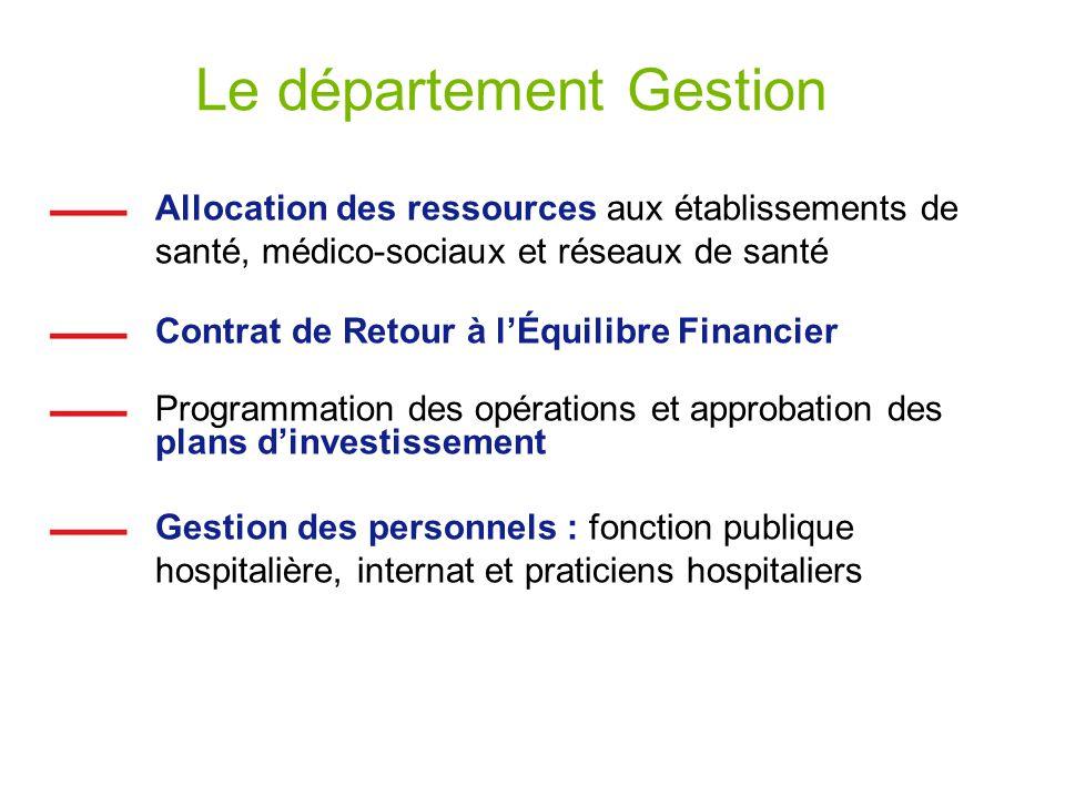 Le département Gestion Allocation des ressources aux établissements de santé, médico-sociaux et réseaux de santé Contrat de Retour à lÉquilibre Financ