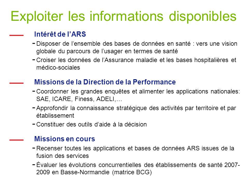 Exploiter les informations disponibles Intérêt de lARS - Disposer de lensemble des bases de données en santé : vers une vision globale du parcours de