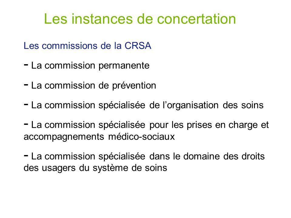 Les instances de concertation Les commissions de la CRSA - La commission permanente - La commission de prévention - La commission spécialisée de lorganisation des soins - La commission spécialisée pour les prises en charge et accompagnements médico-sociaux - La commission spécialisée dans le domaine des droits des usagers du système de soins