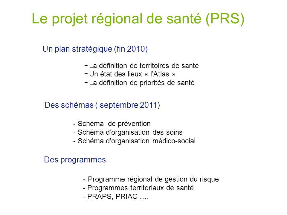 Le projet régional de santé (PRS) Un plan stratégique (fin 2010) - La définition de territoires de santé - Un état des lieux « lAtlas » - La définition de priorités de santé Des schémas ( septembre 2011) - Schéma de prévention - Schéma dorganisation des soins - Schéma dorganisation médico-social Des programmes - Programme régional de gestion du risque - Programmes territoriaux de santé - PRAPS, PRIAC ….