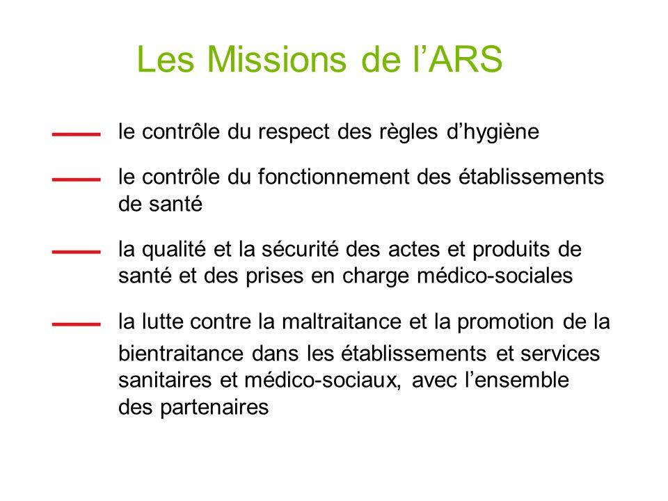 Les Missions de lARS le contrôle du respect des règles dhygiène le contrôle du fonctionnement des établissements de santé la qualité et la sécurité de
