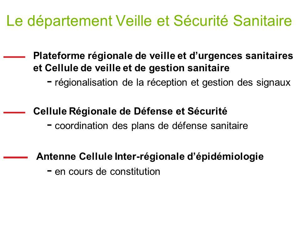 Le département Veille et Sécurité Sanitaire Plateforme régionale de veille et durgences sanitaires et Cellule de veille et de gestion sanitaire - régi