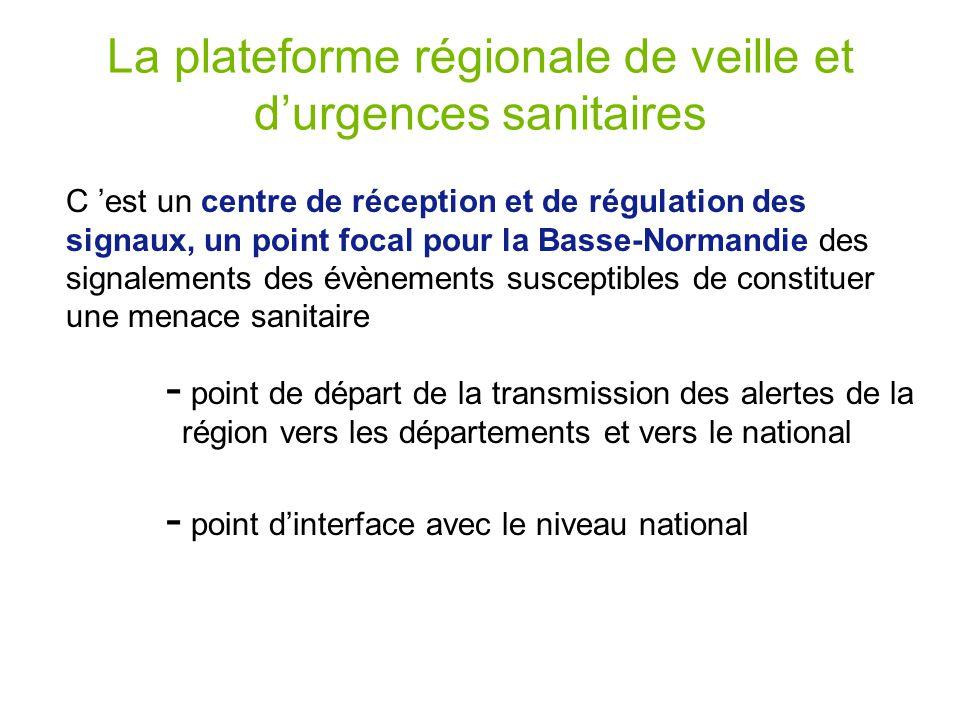 La plateforme régionale de veille et durgences sanitaires C est un centre de réception et de régulation des signaux, un point focal pour la Basse-Normandie des signalements des évènements susceptibles de constituer une menace sanitaire - point de départ de la transmission des alertes de la région vers les départements et vers le national - point dinterface avec le niveau national