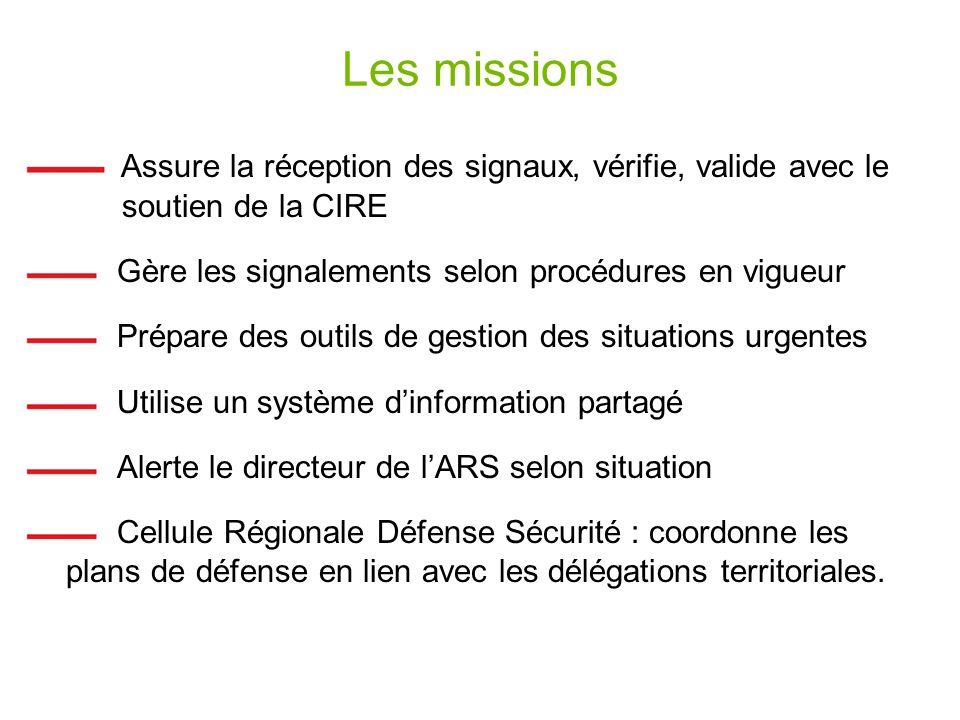 Les missions Assure la réception des signaux, vérifie, valide avec le soutien de la CIRE Gère les signalements selon procédures en vigueur Prépare des