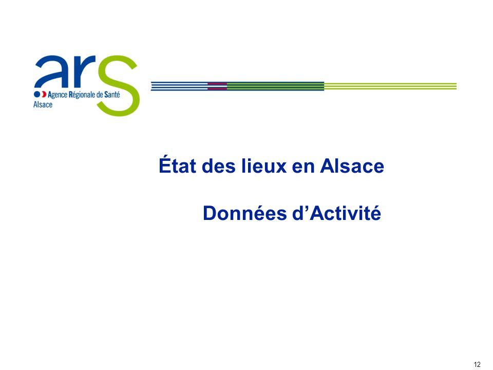 État des lieux en Alsace Données dActivité 12