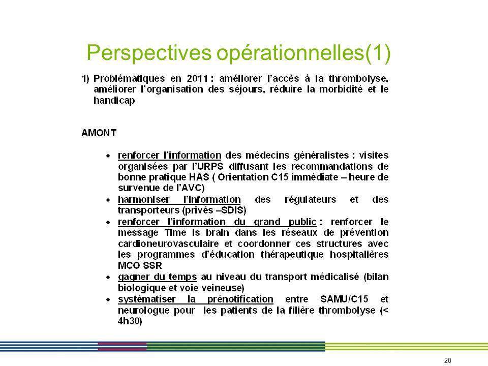 Perspectives opérationnelles(1) 20