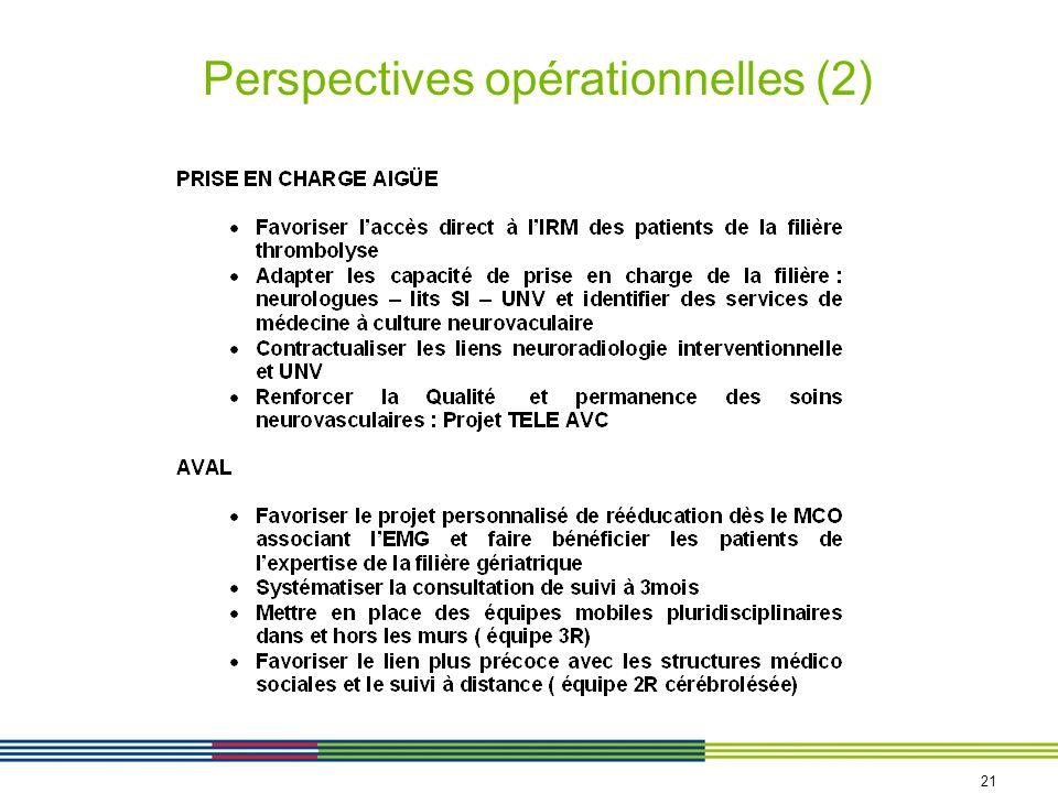 Perspectives opérationnelles (2) 21