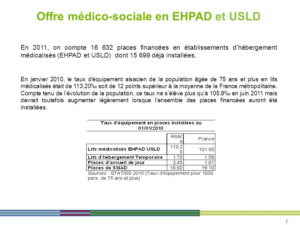 Offre médico-sociale en EHPAD et USLD En 2011, on compte 16 632 places financées en établissements dhébergement médicalisés (EHPAD et USLD) dont 15 699 déjà installées.