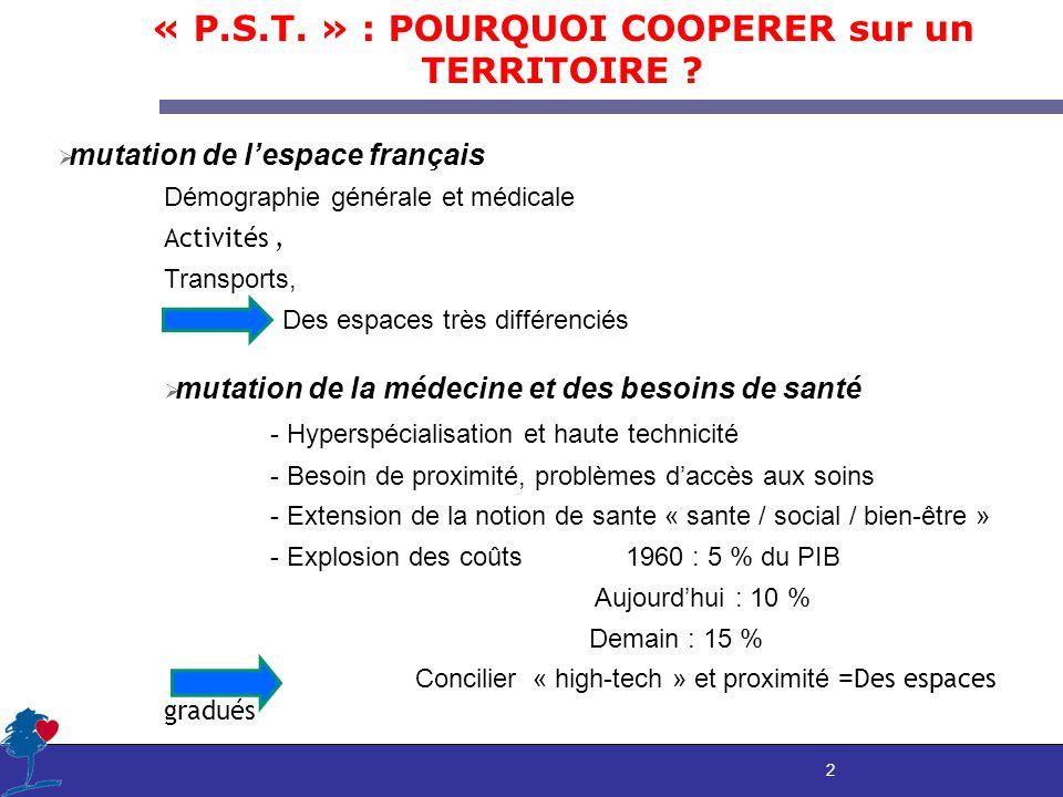 2 « P.S.T. » : POURQUOI COOPERER sur un TERRITOIRE .